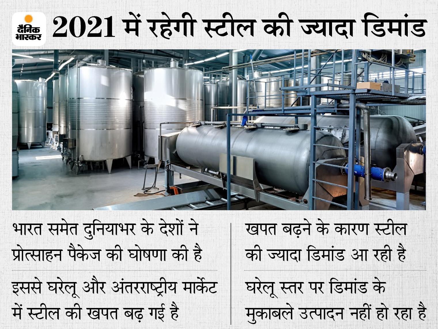 4900 रुपए प्रति टन महंगी हुई स्टील, कंपनियों ने दो दिन में बढ़ाए दाम|बिजनेस,Business - Dainik Bhaskar