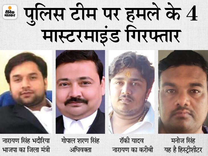 दिल्ली के होटल से पकड़ा गया, जिस हिस्ट्रीशीटर को भगाने के लिए कानपुर पुलिस पर हमला किया था वह भी दबोचा गया|कानपुर,Kanpur - Dainik Bhaskar