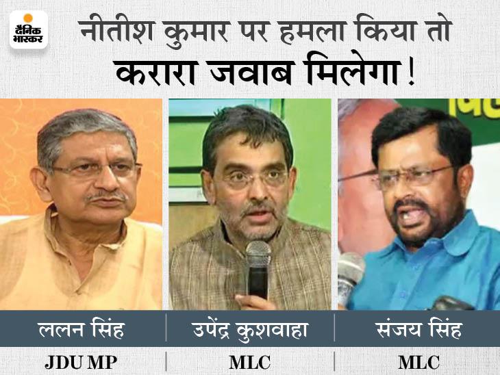 CM नीतीश पर हमला बर्दाश्त नहीं करते, मुंहतोड़ जवाब देते हैं ये; संजय सिंह तो सदन में हाथापाई को उतारु दिखे थे|बिहार,Bihar - Dainik Bhaskar