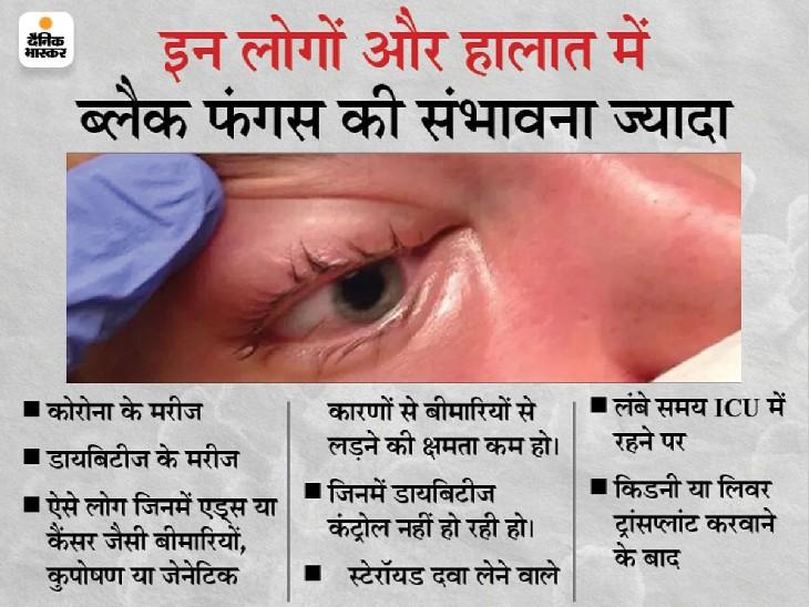 अब तक 36 मरीजों की मौत; पटना में 24 घंटे में 18 नए मामले, AIIMS में 98 संक्रमित भर्ती|पटना,Patna - Dainik Bhaskar