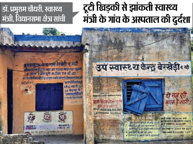 आखिर क्यों हुईं इतनी मौतें; भास्कर ने किया मंत्रियों के विधानसभा क्षेत्रों का रियलिटी चेक, कहीं डॉक्टर तो कहीं ICU नहीं|भोपाल,Bhopal - Dainik Bhaskar