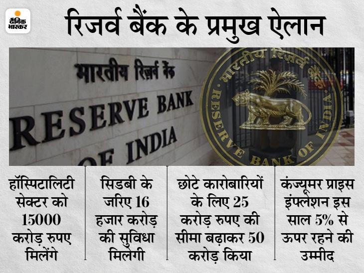 रिजर्व बैंक का फैसला-आपकी किस्त में कोई कमी नहीं, डिपॉजिट करने वालों की भी ब्याज दर में कोई कमी नहीं बिजनेस,Business - Dainik Bhaskar