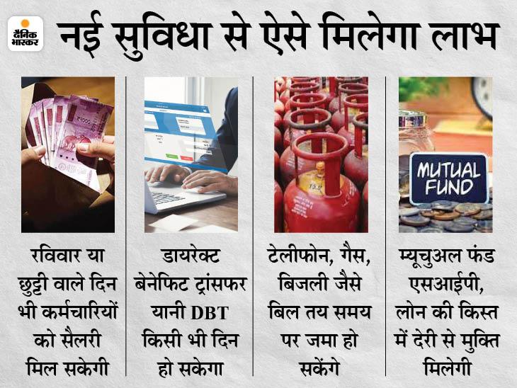 अब बैंक की छुट्टी वाले दिन भी मिलेगी आपकी सैलरी; SIP-बीमा की किस्त भी जमा होगी, 1 अगस्त से शुरू होगी नई सेवा बिजनेस,Business - Dainik Bhaskar