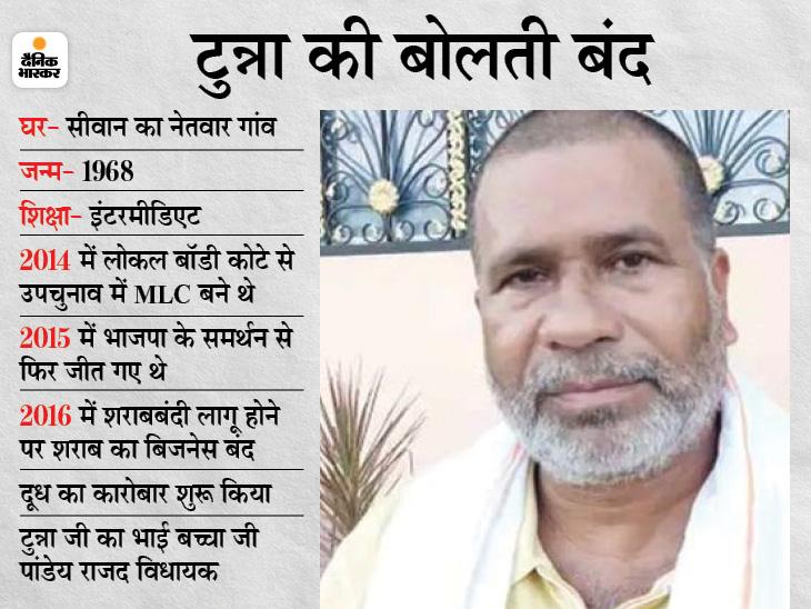 MLC टुन्ना पांडेय भाजपा से निलंबित, 4 दिन पहले नीतीश कुमार को परिस्थितियों का मुख्यमंत्री कहा था; JDU ने जताया था ऐतराज|बिहार,Bihar - Dainik Bhaskar