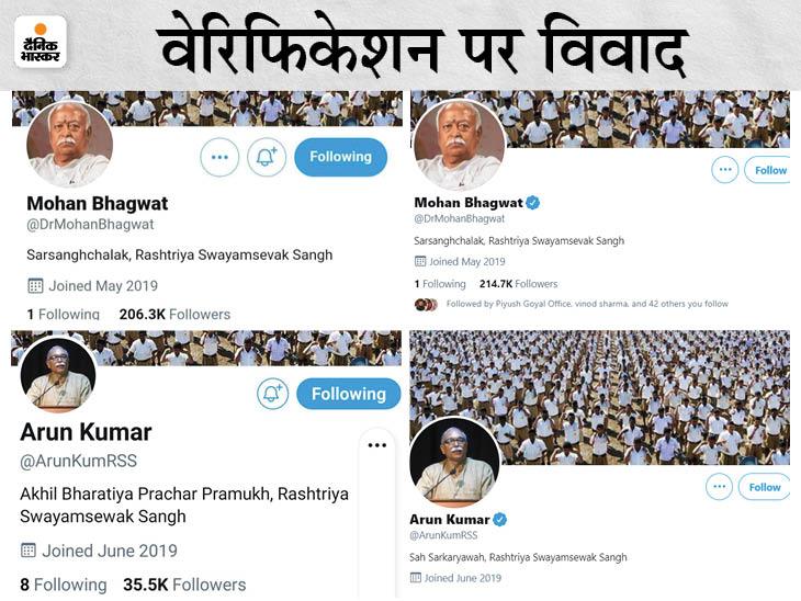 RSS चीफ मोहन भागवत के अलावा संघ के अरुण कुमार के ट्विटर हैंडल से भी ब्लू टिक हटा दिया गया था। विवाद के बाद इन्हें दोबारा रिस्टोर कर दिया गया।