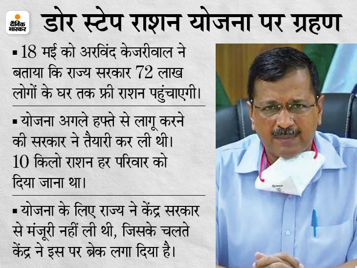 दिल्ली की घर-घर राशन योजना पर रोक, केंद्र सरकार ने कहा- बिना मंजूरी योजना लागू नहीं कर सकते|देश,National - Dainik Bhaskar