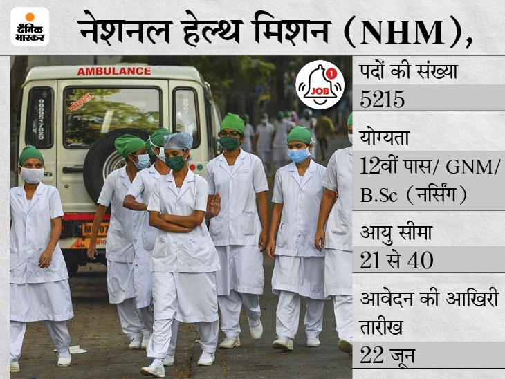 नेशनल हेल्थ मिशन (NHM), मध्य प्रदेश ने स्टाफ नर्स समेत 5215 पदों पर निकाली भर्ती, 22 जून आवेदन की आखिरी तारीख करिअर,Career - Dainik Bhaskar