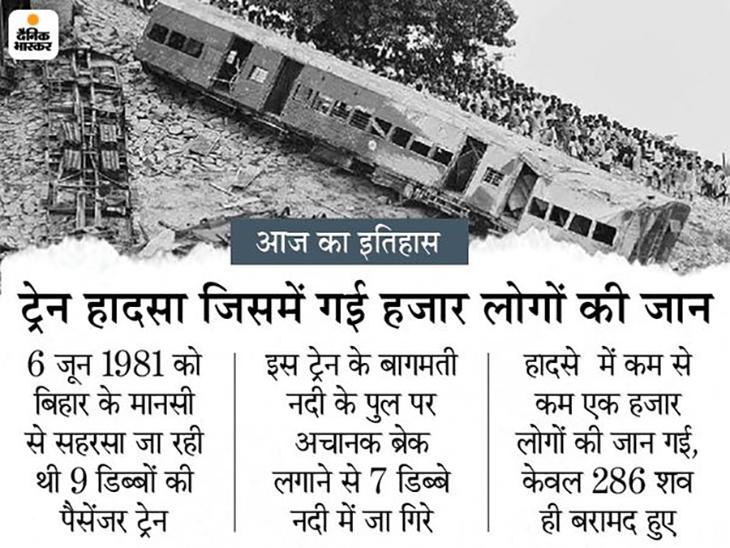 40 साल पहले बिहार में बागमती नदी में समा गई थी चलती ट्रेन, सैकड़ों लोगों की आज तक लाश भी नहीं मिली|देश,National - Dainik Bhaskar