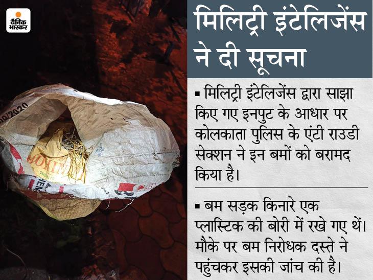 कोलकाता में BJP दफ्तर के पास 51 देशी बम बरामद हुए, पुलिस ने बैग कब्जे में लिया देश,National - Dainik Bhaskar