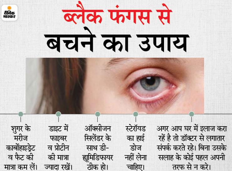 प्रदेश में 50% केस सिर्फ जयपुर में, अब तक 1054 संक्रमित, इनमें 44 लोगों ने दम तोड़ा, 535 केसों में हुई सर्जरी|जयपुर,Jaipur - Dainik Bhaskar