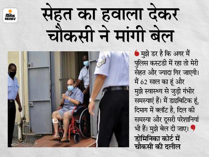 भारतीय अधिकारी डोमिनिका आएं और जो भी सवाल करने हों करें, मैंने केवल इलाज के लिए देश छोड़ा है|देश,National - Dainik Bhaskar