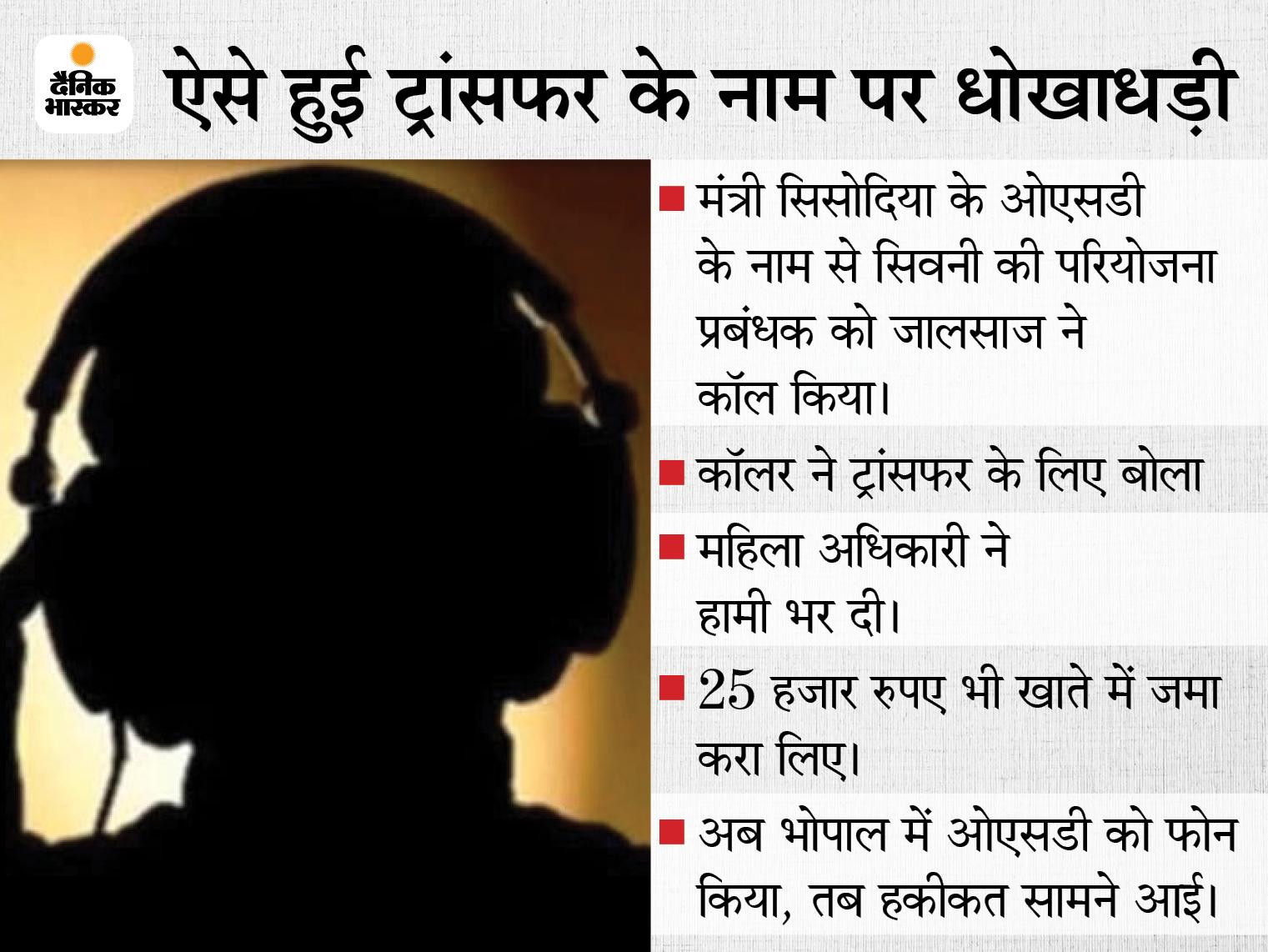 जालसाज ने सिवनी की महिला अधिकारी को फोन कर कहा- ट्रांसफर चाहती हैं, तो 25 हजार रुपए जमा करा दो; पैसे खाते में डालते ही फोन बंद|मध्य प्रदेश,Madhya Pradesh - Dainik Bhaskar