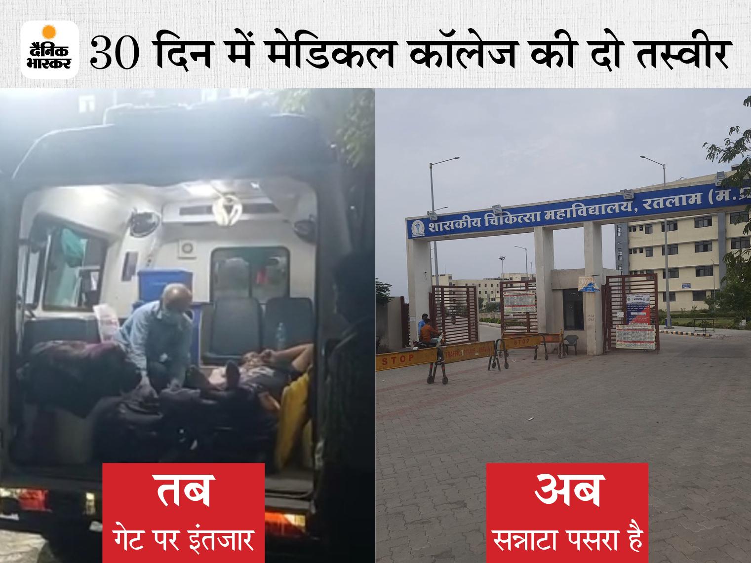 रतलाम मेडिकल कॉलेज में बेड नहीं मिलने पर मरीजों की सड़कों पर जान गई..वहां अब 80% बेड खाली|रतलाम,Ratlam - Dainik Bhaskar