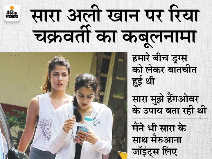 रिया चक्रवर्ती ने NCB के सामने लिया सारा अली खान का नाम, कहा- वह मुझे मैरुआना जॉइंट्स मुहैया कराती थी|बॉलीवुड,Bollywood - Dainik Bhaskar
