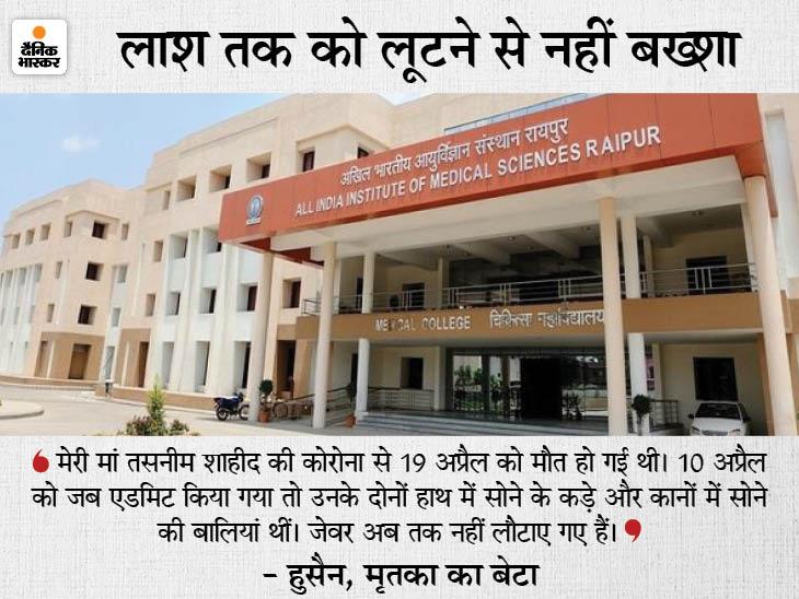 अस्पताल के कर्मचारियों पर कोविड संक्रमित महिला के शव से जेवर चुराने का आरोप, प्रबंधन से शिकायत के एक महीने बाद भी कोई कार्रवाई नहीं रायपुर,Raipur - Dainik Bhaskar