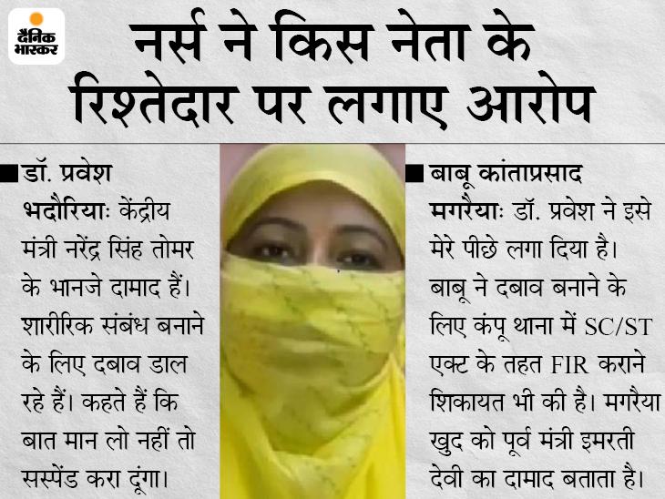 नर्स ने कहा- डॉक्टर और बाबू शारीरिक संबंध बनाने के लिए दबाव डाल रहे हैं; दोनों भाजपा नेताओं के रिश्तेदार, इसलिए कार्रवाई नहीं हुई|ग्वालियर,Gwalior - Dainik Bhaskar