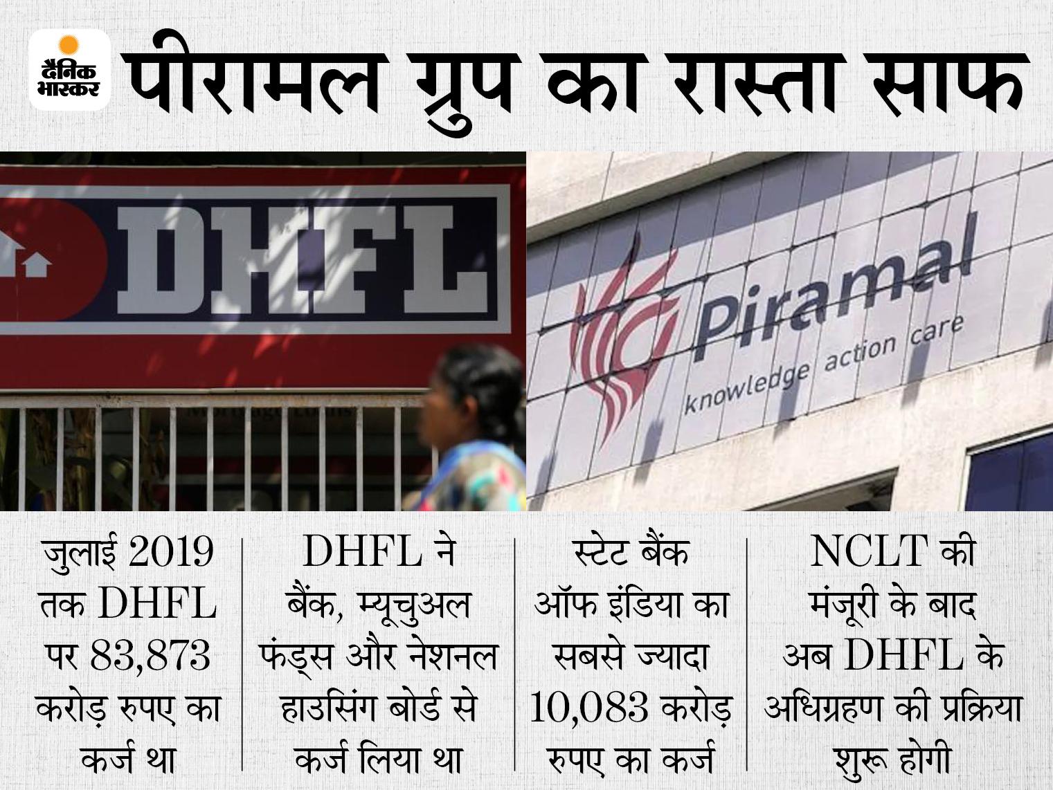 NCLT ने पीरामल ग्रुप के ऑफर को दी सशर्त मंजूरी, 37,250 करोड़ रुपए की लगाई है बोली बिजनेस,Business - Dainik Bhaskar
