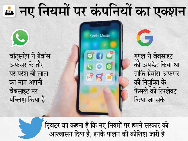 फेसबुक ने अपनी वेबसाइट पर शिकायत अधिकारी का नाम पब्लिश किया, कहा- यूजर्स ई-मेल कर सकते हैं|देश,National - Dainik Bhaskar