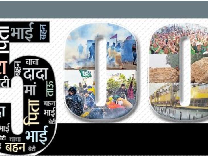 सरकार और किसान मिलकर आंदोलन का हल ढूंढें, क्योंकि प्रदेश में 6 माह में 10 बार अलग-अलग जगह तनाव के हालात बन चुके पानीपत,Panipat - Dainik Bhaskar