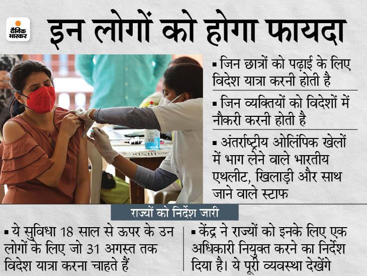 विदेश जाने वाले लोग 28 दिन के बाद कभी भी ले सकते हैं कोवीशील्ड की दूसरी डोज, अभी 84 दिनों का नियम|देश,National - Dainik Bhaskar