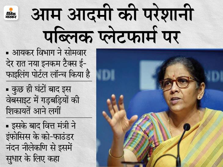 Nirmala Sitharaman | Finance Minister Nirmala Sitharaman To Nandan Nilekani On Income Tax E-filing Website Login Issue | वित्त मंत्री ने डिजाइन करने वाली इंफोसिस और कंपनी के को-फाउंडर नीलेकणि को ट्वीट किया, बोलीं- सर्विस में कमी न होने दें