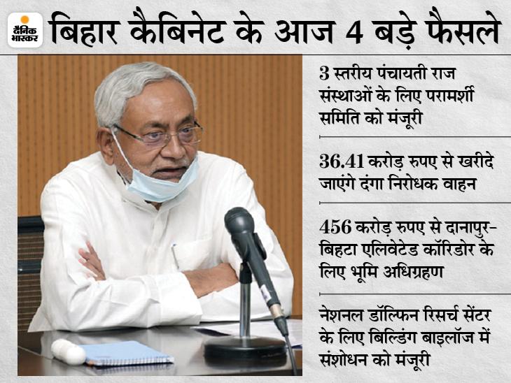 मुखिया होंगे परामर्शी समिति के अध्यक्ष, पहले की तरह निर्वाचित प्रतिनिधि काम करते रहेंगे, पदनाम बदलेगा, वेतन भत्ता भी मिलेगा|बिहार,Bihar - Dainik Bhaskar