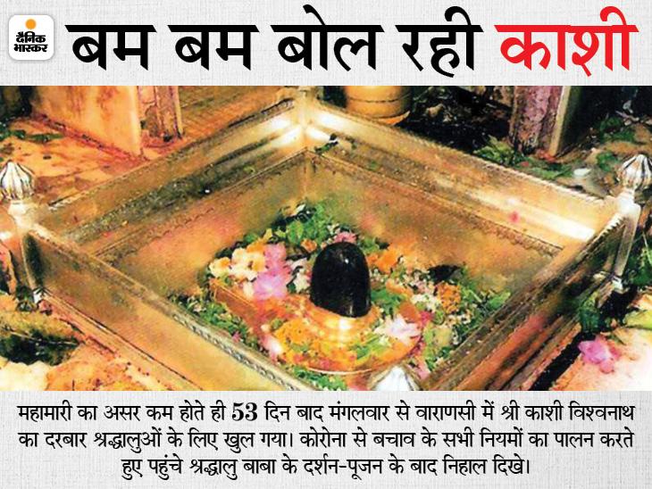 दो गज की दूरी के साथ बाबा विश्वनाथ के दरबार में श्रद्धालुओं की कतार, हर-हर महादेव की गूंज के बीच भक्तों ने की पूजा|वाराणसी,Varanasi - Dainik Bhaskar