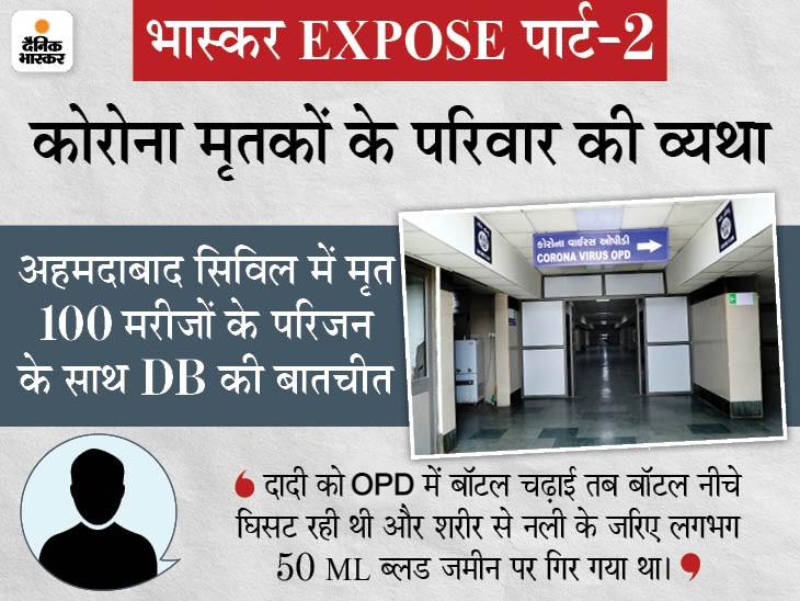 सिविल कोविड अस्पताल के डॉक्टर्स-स्टाफ की सेवा को सौ-सौ सलाम, लेकिन मृतकों के परिजन का ये दर्द भी छिपाया नहीं जा सकता|गुजरात,Gujarat - Dainik Bhaskar