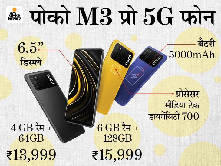 It will get a processor like 33 thousand Realme V13 5G, but the price is less. | इसमें 33 हजार वाले रियलमी V13 5G जैसा प्रोसेसर मिलेगा, लेकिन कीमत कम है