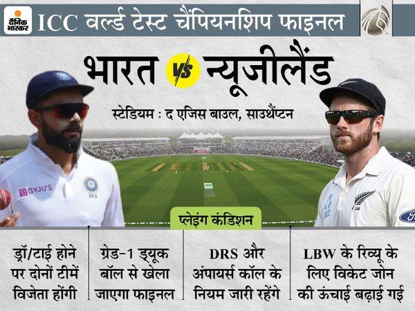 अंपायर पैनल की घोषणा, रिचर्ड इलिंगवर्थ और माइकल गफ ऐतिहासिक मैच में फील्ड अंपायर होंगे|क्रिकेट,Cricket - Dainik Bhaskar