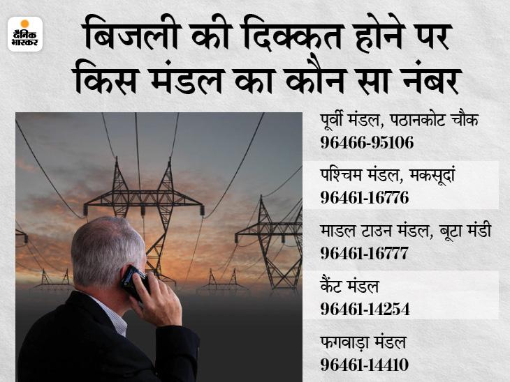 लोगों से अपील की गई है कि जरूरत पड़ने पर कॉल करें। - Dainik Bhaskar