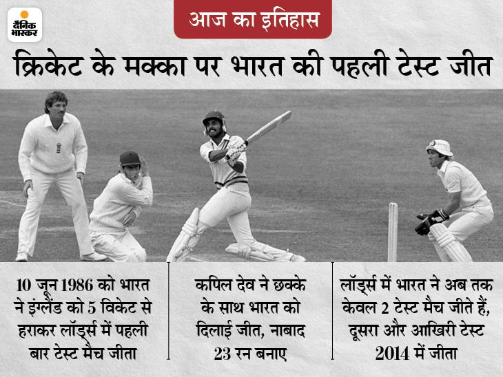 35 साल पहले भारत को लॉर्ड्स में मिली थी पहली टेस्ट जीत, उसके बाद यहां सिर्फ एक टेस्ट और जीत सकी टीम इंडिया देश,National - Dainik Bhaskar