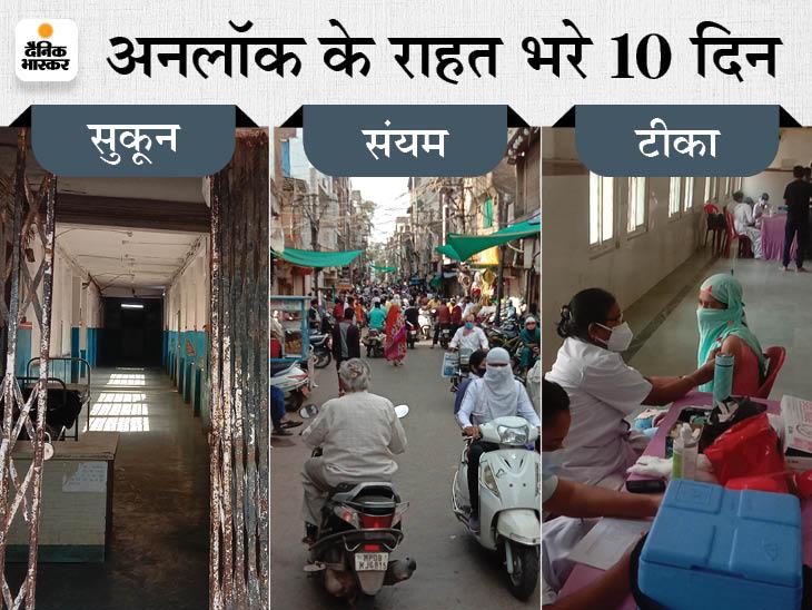 बाजार खुला, लोगों ने संयम दिखाया तो नहीं बढ़ पाई पॉजिटिविटी रेट, अस्पताल में एक कोविड वार्ड बंद|गुना,Guna - Dainik Bhaskar