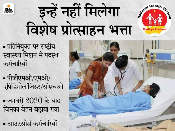 स्वास्थ्य विभाग के संविदाकर्मियों को हर महीने मिलेंगे 2 से 3 हजार रुपए, 19 हजार कर्मियों को फायदा भोपाल,Bhopal - Dainik Bhaskar