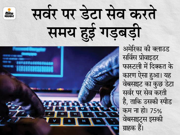 जानिए, क्यों एकसाथ बंद हो गई थीं दुनियाभर की हजारों निजी और सरकारी वेबसाइट्स|विदेश,International - Dainik Bhaskar