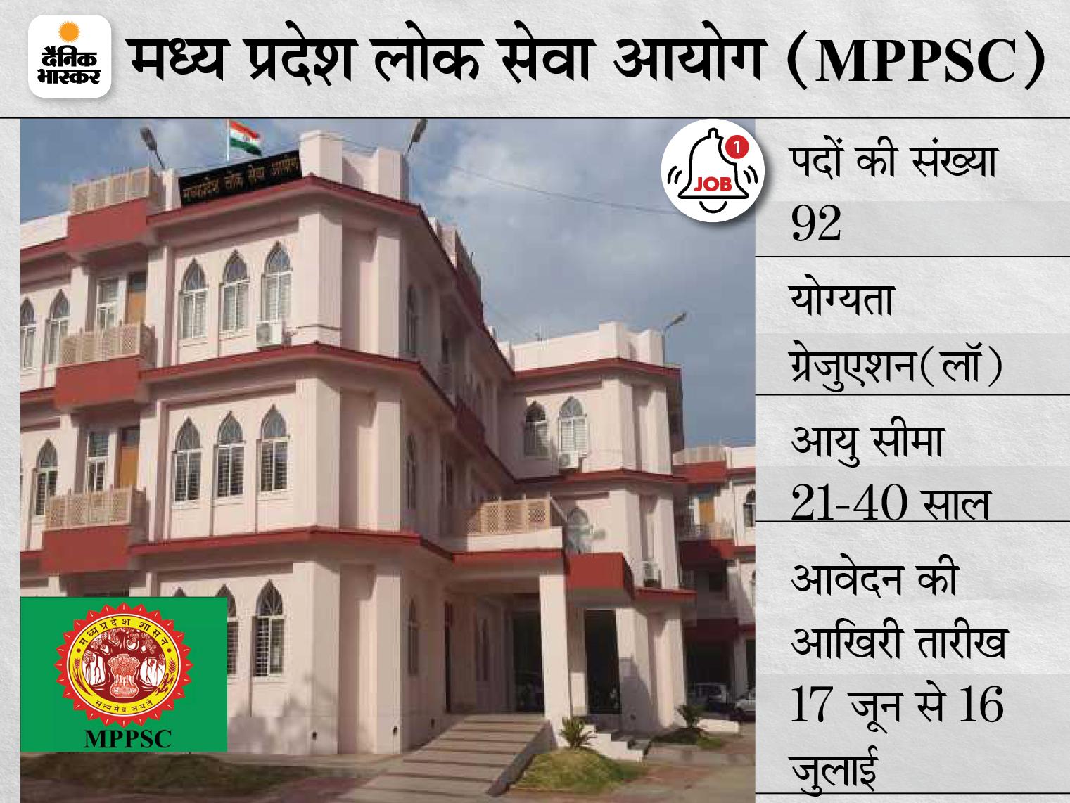 MPPSC ने सहायक जिला अभियोजन अधिकारी के पदों पर भर्ती के लिए मांगे आवेदन, 17 जून से शुरू होगी एप्लीकेशन प्रोसेस|करिअर,Career - Dainik Bhaskar