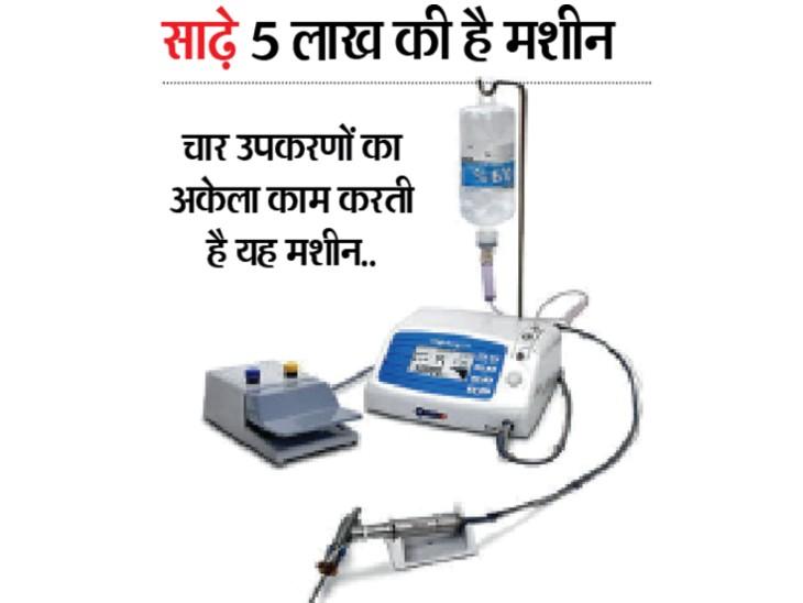 ब्लैक फंगस के मरीजों का 30 मिनट में होगा ऑपरेशन|भोपाल,Bhopal - Dainik Bhaskar