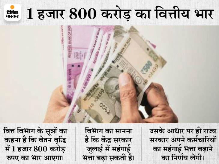 कर्मचारियों को जुलाई में वार्षिक इंक्रीमेंट देने की तैयारी; महंगाई भत्ते के लिए केंद्र के रुख का इंतजार, एरियर का फैसला CM ही करेंगे|मध्य प्रदेश,Madhya Pradesh - Dainik Bhaskar