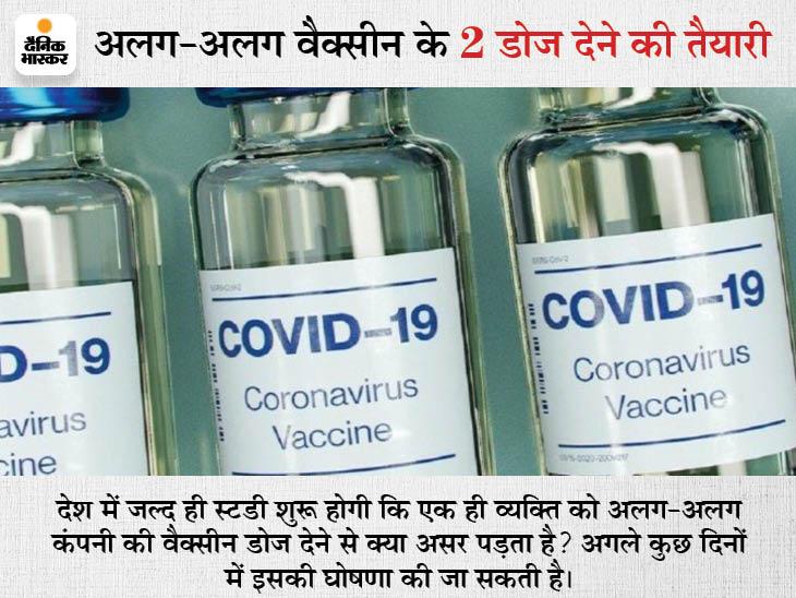 टीका कंपनियों की जेब में जाते-जाते बचे 18 हजार करोड़ रुपए; केंद्र को 150 रुपए प्रति डोज मिलेंगी दोनों वैक्सीन|दिल्ली + एनसीआर,Delhi + NCR - Dainik Bhaskar