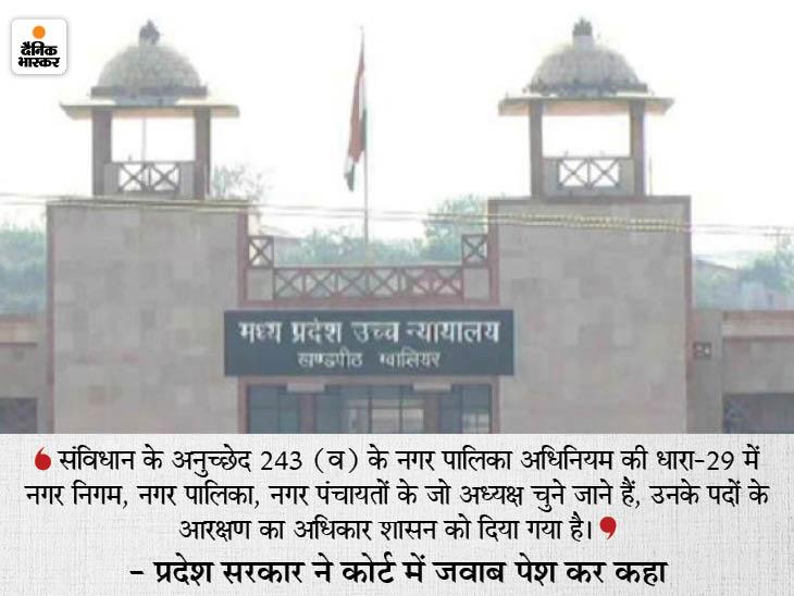 सरकार ने कहा- नगरीय निकायों में महापौर, अध्यक्ष पदों पर आरक्षण का अधिकार शासन को है, अंतिम सुनवाई 21 जून को|ग्वालियर,Gwalior - Dainik Bhaskar
