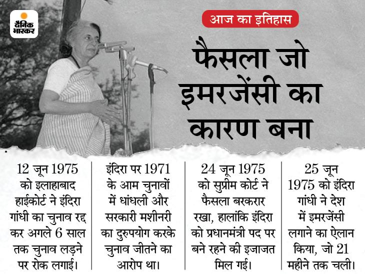 46 साल पहले इलाहाबाद हाईकोर्ट ने रद्द किया था इंदिरा गांधी का चुनाव, इसी फैसले से पड़ी थी इमरजेंसी की नींव|देश,National - Dainik Bhaskar