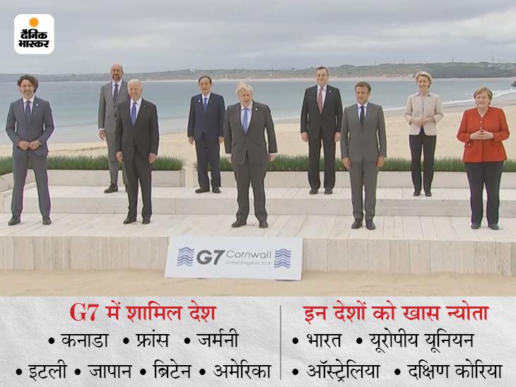 दुनिया की सात बड़ी इकोनॉमीज की मीटिंग शुरू, चीन इसका हिस्सा नहीं; मोदी आज वर्चुअली जुड़ेंगे|विदेश,International - Dainik Bhaskar