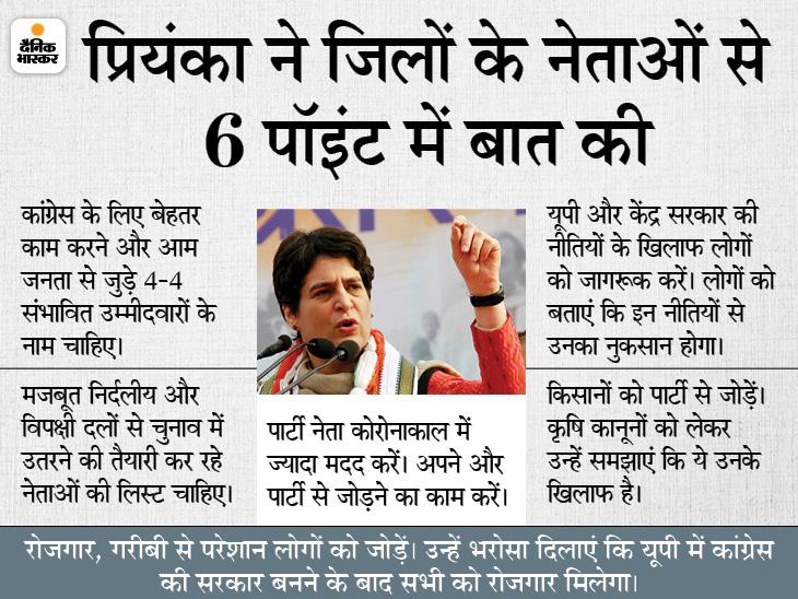 पूर्वांचल के 15 जिला अध्यक्षों को फोन कर हर विधानसभा से 4 नाम मांगे, कमियां-खूबियां पूछी, 2022 के चुनाव की तैयारी लखनऊ,Lucknow - Dainik Bhaskar