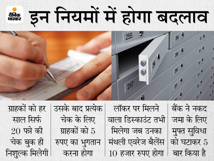 IDBI बैंक ने कैश जमा करने और चेक बुक से जुड़े नियमों में किया बदलाव, 1 जुलाई से लागू होंगे नए नियम|बिजनेस,Business - Dainik Bhaskar