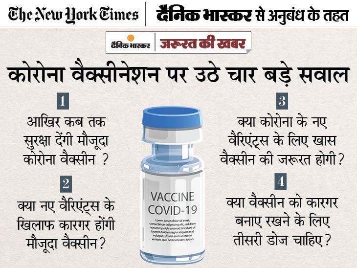 वैक्सीन की दो डोज छोड़िए, तीसरी डोज के लिए ट्रायल शुरू, वैरिएंट्स के लिए खास बूस्टर डोज की भी तैयारी; जानिए अपने सवालों के जवाब|ज़रुरत की खबर,Zaroorat ki Khabar - Dainik Bhaskar
