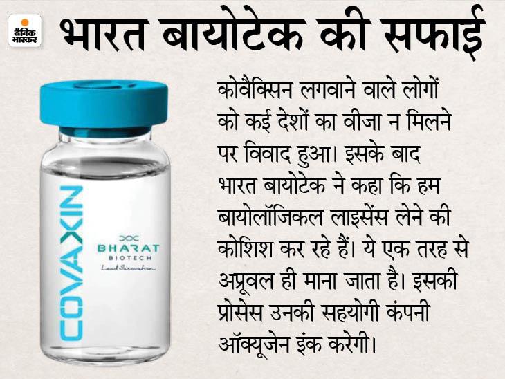 अमेरिकी ड्रग अथॉरिटी का इमरजेंसी अप्रूवल देने से इनकार, भारत बायोटेक के सामने अब बायोलॉजिकल लाइसेंस का ऑप्शन देश,National - Dainik Bhaskar