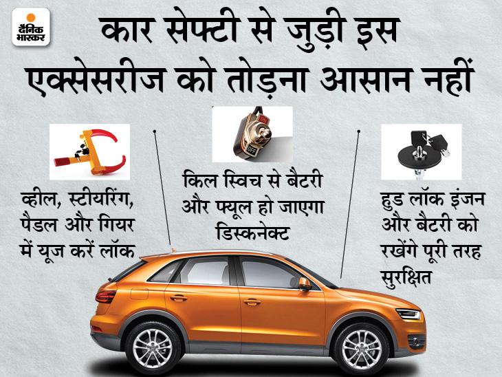 इनमें से आधी एक्सेसरीज भी कार में लगाई, तो चोर उसके आसपास भी नहीं भटकेगा; चुराना तो दूर एक इंच आगे नहीं ले जा पाएगा टेक & ऑटो,Tech & Auto - Dainik Bhaskar