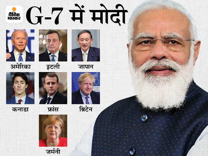 PM ने वन अर्थ-वन हेल्थ का मंत्र दिया; कहा- भविष्य की महामारियों को रोकना लोकतांत्रिक और पारदर्शी समाज की जिम्मेदारी|विदेश,International - Dainik Bhaskar