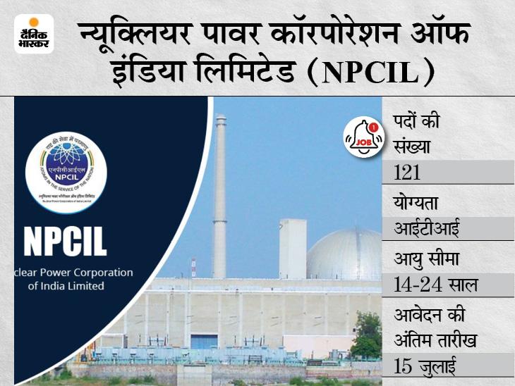 NPCIL ने अप्रेंटिस के 121 पदों पर भर्ती के लिए मांगे आवेदन, 15 जुलाई तक जारी रहेगी एप्लीकेशन प्रोसेस|करिअर,Career - Dainik Bhaskar