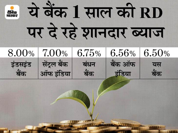 बच्चे या अपने नाम पर RD कराने का बना रहे हैं प्लान, तो पहले यहां जान लें कौन सा बैंक दे रहा कितना ब्याज|बिजनेस,Business - Dainik Bhaskar